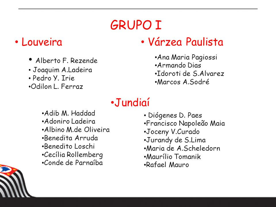GRUPO I Louveira Alberto F. Rezende Várzea Paulista Jundiaí