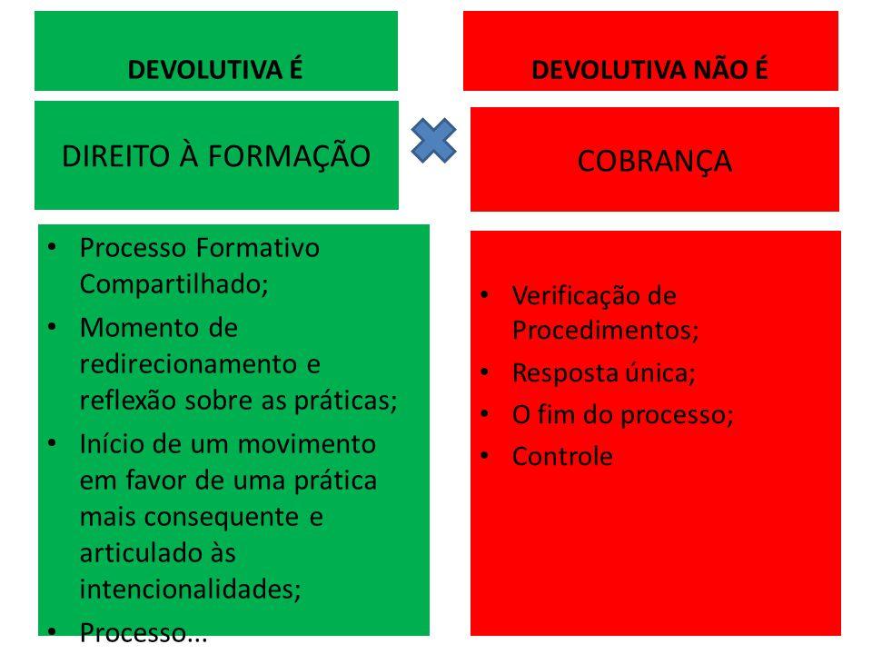 DIREITO À FORMAÇÃO COBRANÇA Processo Formativo Compartilhado;
