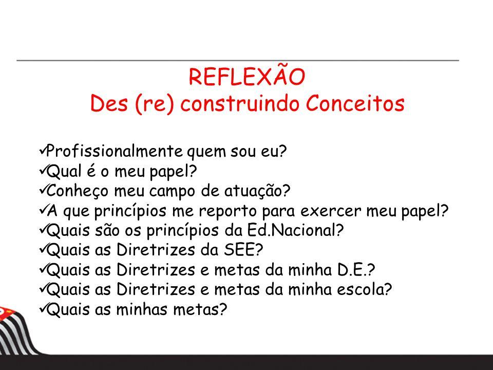 REFLEXÃO Des (re) construindo Conceitos