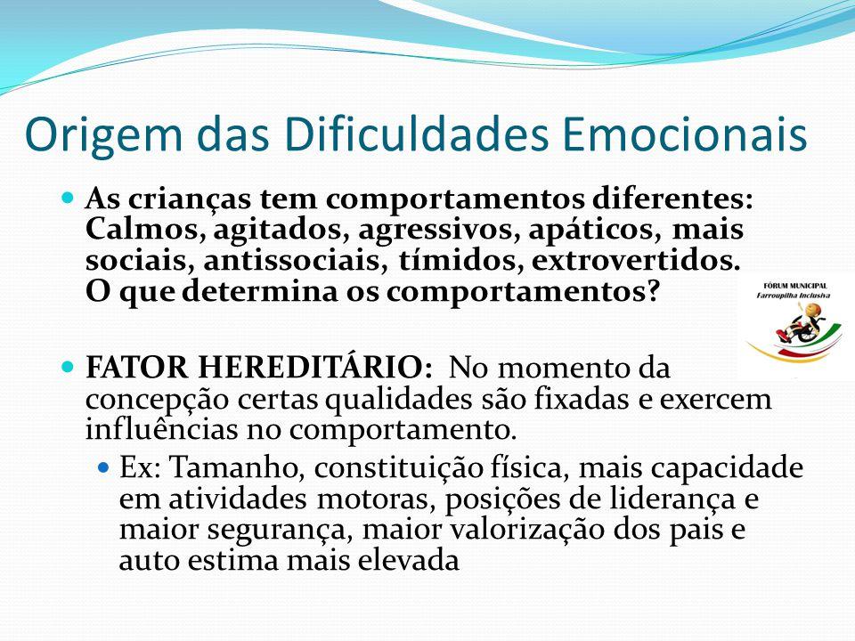 Origem das Dificuldades Emocionais