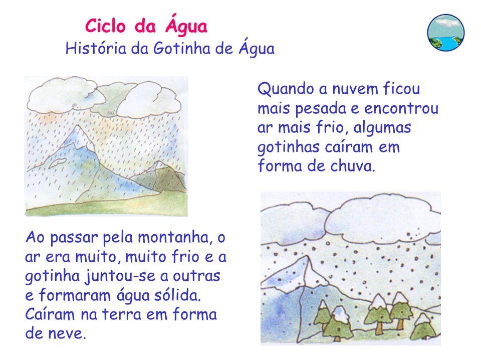 Ciclo da Água História da Gotinha de Água