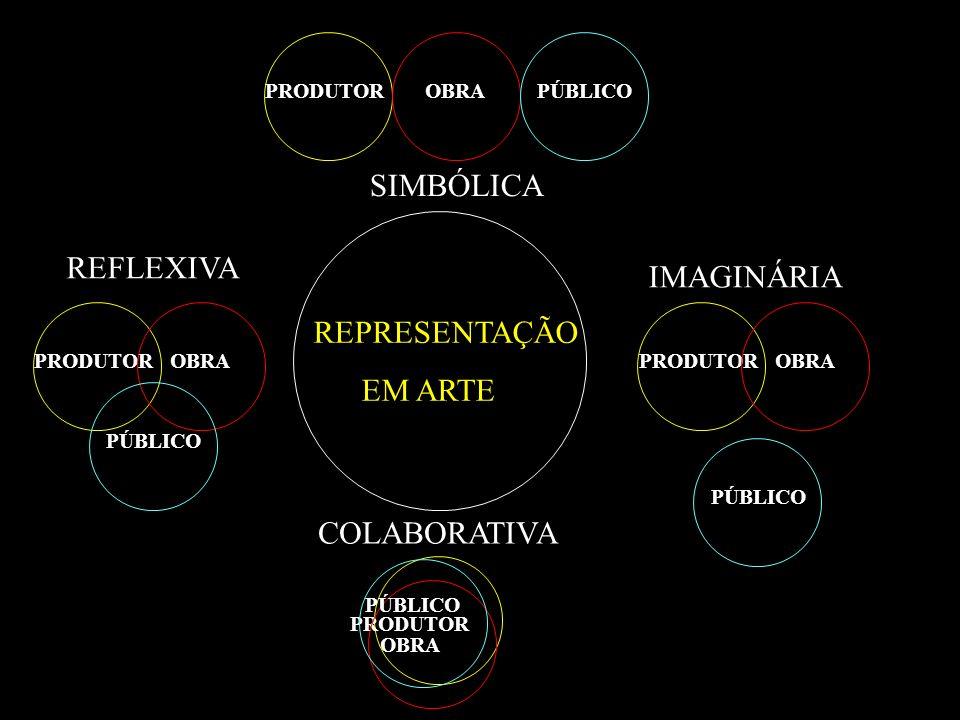 SIMBÓLICA REFLEXIVA IMAGINÁRIA REPRESENTAÇÃO EM ARTE COLABORATIVA