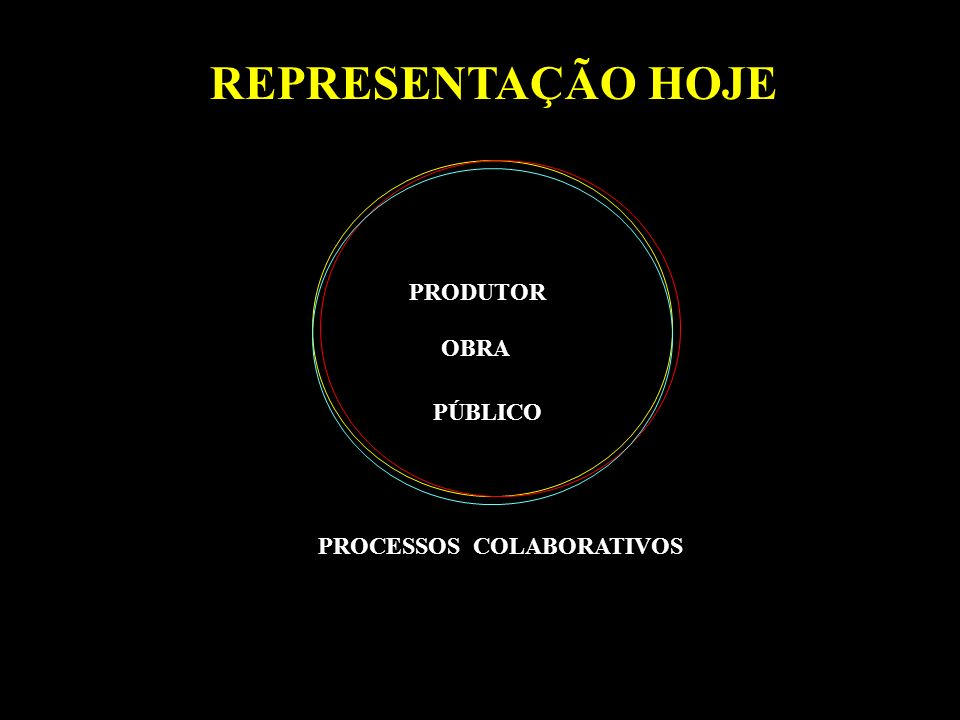 REPRESENTAÇÃO HOJE PRODUTOR OBRA PÚBLICO PROCESSOS COLABORATIVOS