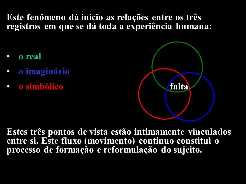 Este fenômeno dá início as relações entre os três registros em que se dá toda a experiência humana: