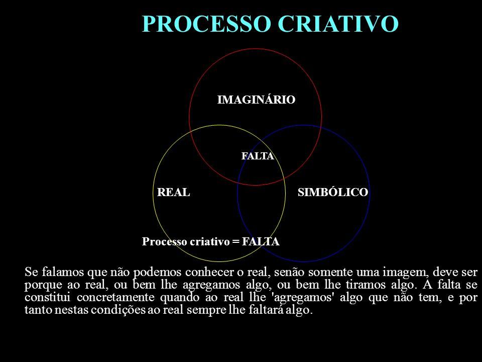 PROCESSO CRIATIVO IMAGINÁRIO. FALTA. REAL. SIMBÓLICO. Processo criativo = FALTA.