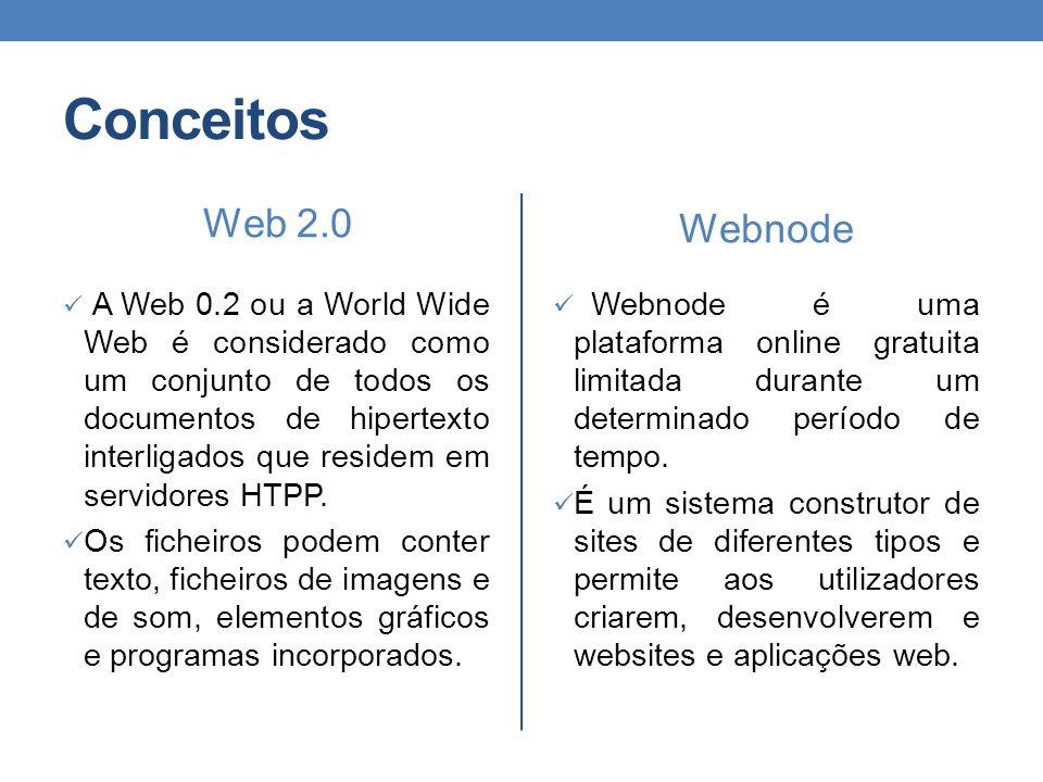 Conceitos Web 2.0. Webnode.