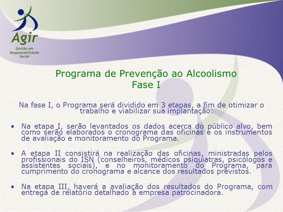 Programa de Prevenção ao Alcoolismo Fase I