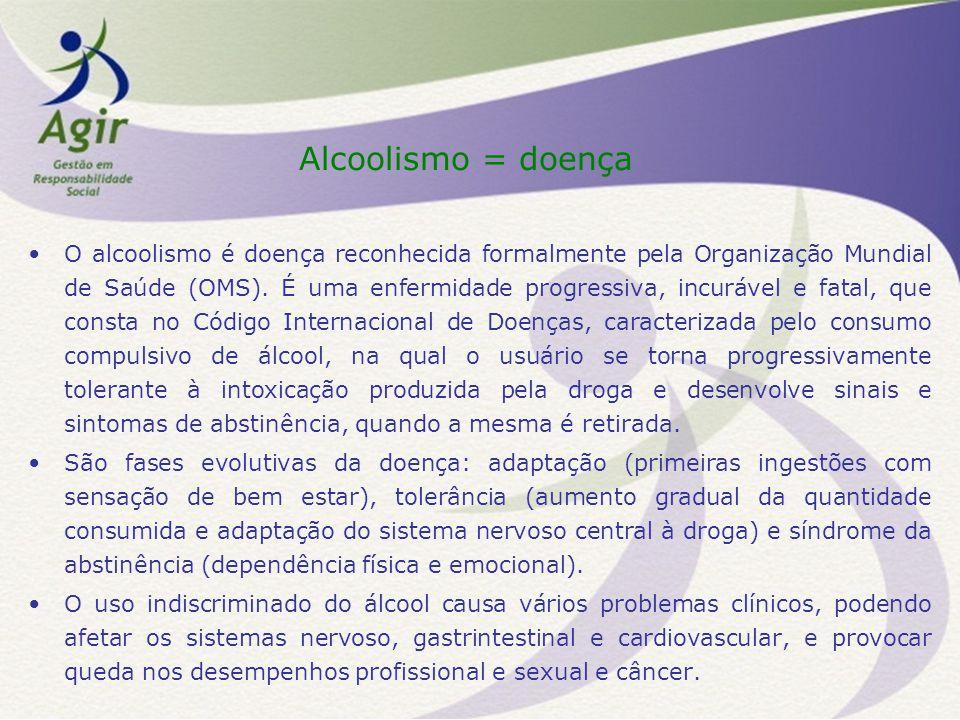 Alcoolismo = doença