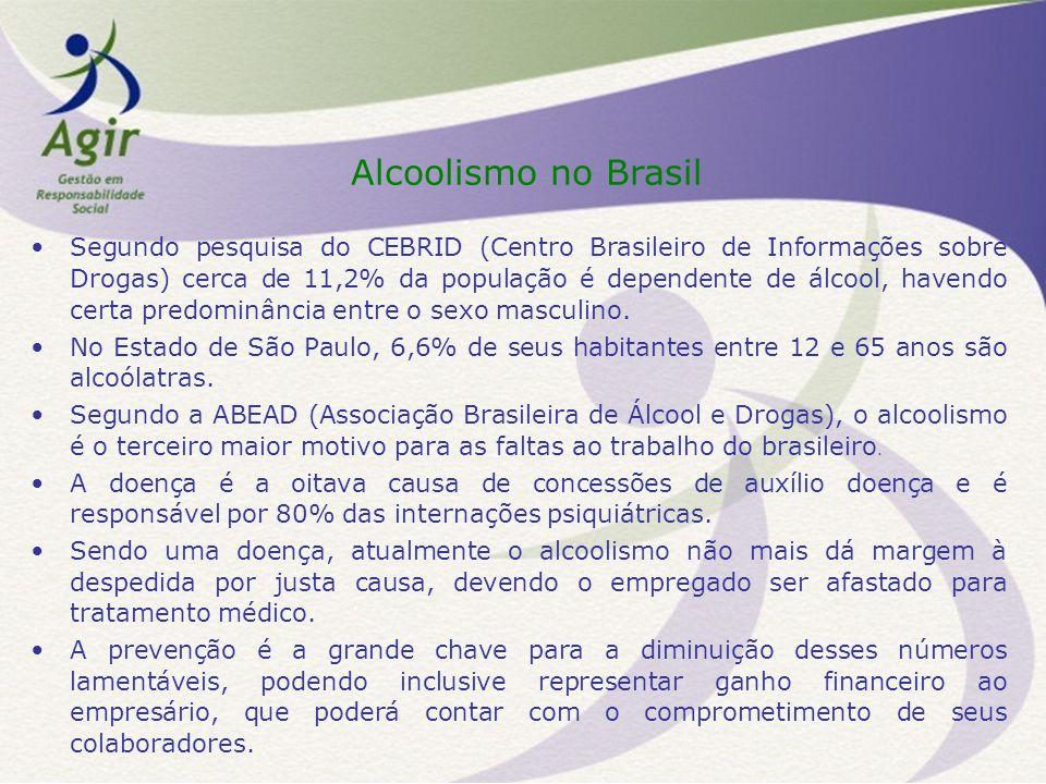 Alcoolismo no Brasil