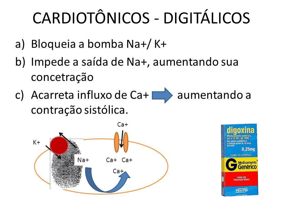 CARDIOTÔNICOS - DIGITÁLICOS