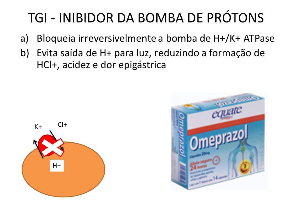 TGI - INIBIDOR DA BOMBA DE PRÓTONS