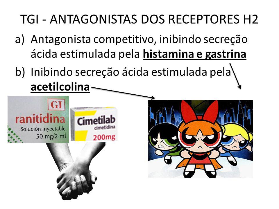 TGI - ANTAGONISTAS DOS RECEPTORES H2