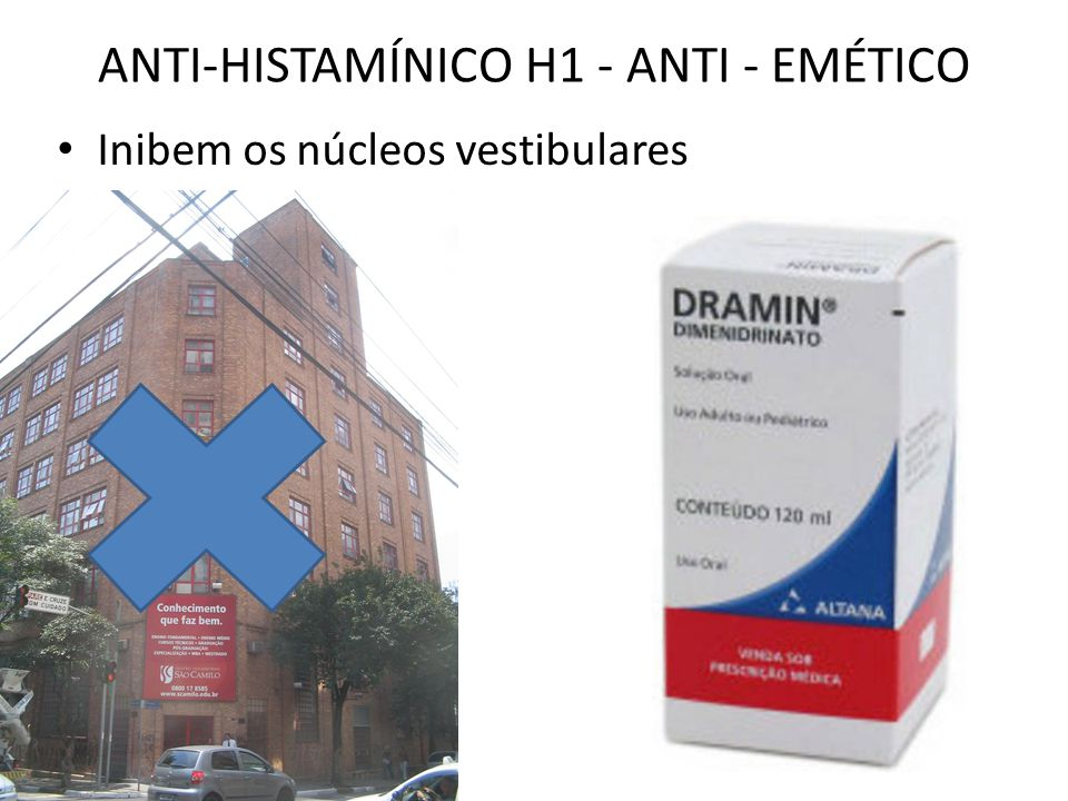 ANTI-HISTAMÍNICO H1 - ANTI - EMÉTICO