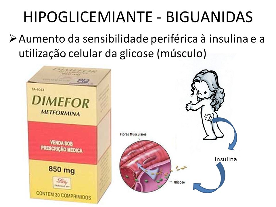 HIPOGLICEMIANTE - BIGUANIDAS