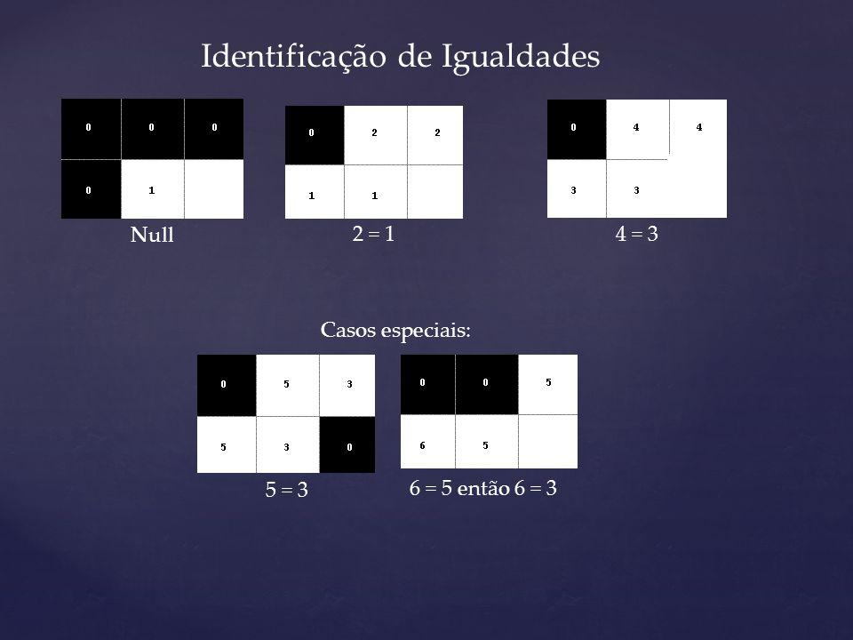 Identificação de Igualdades