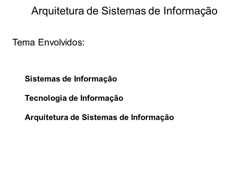 Arquitetura de Sistemas de Informação