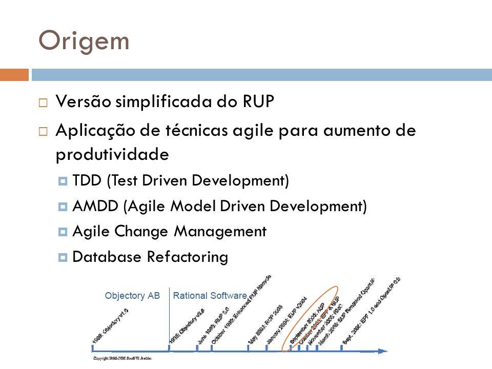 Origem Versão simplificada do RUP