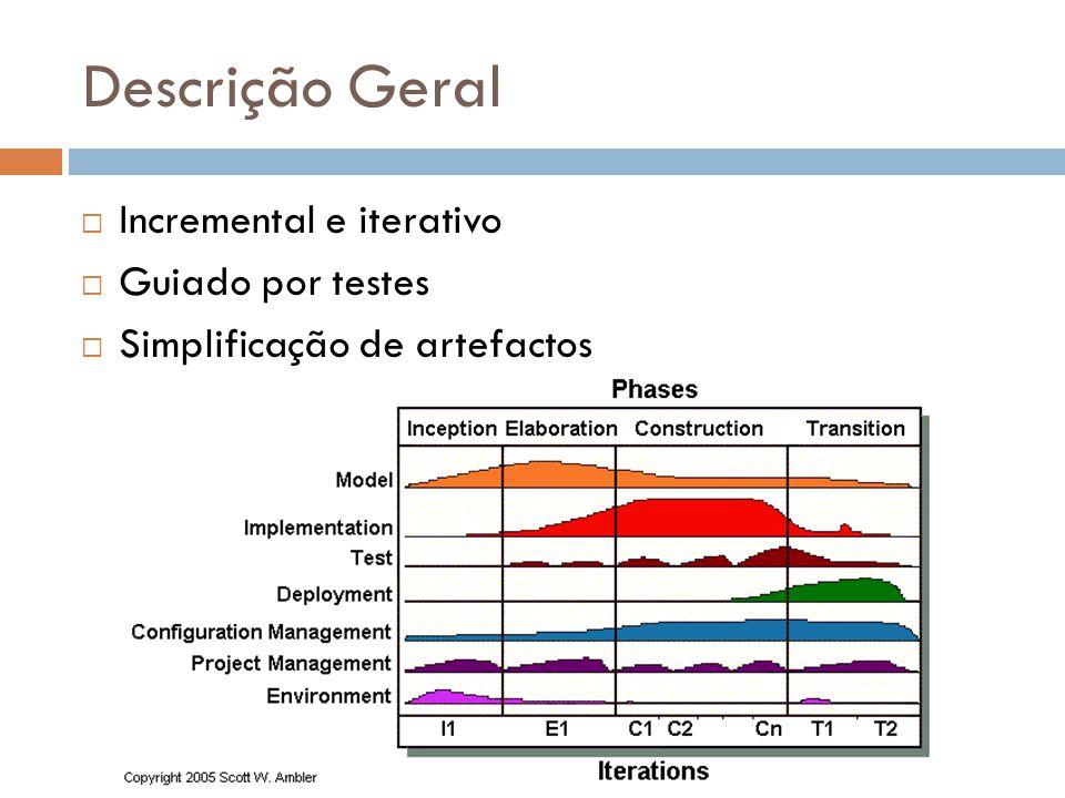 Descrição Geral Incremental e iterativo Guiado por testes