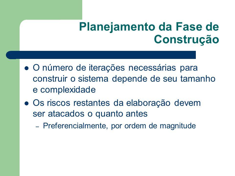 Planejamento da Fase de Construção