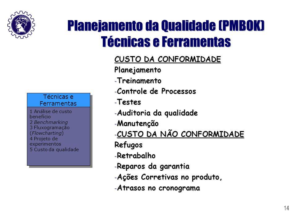 Planejamento da Qualidade (PMBOK) Técnicas e Ferramentas