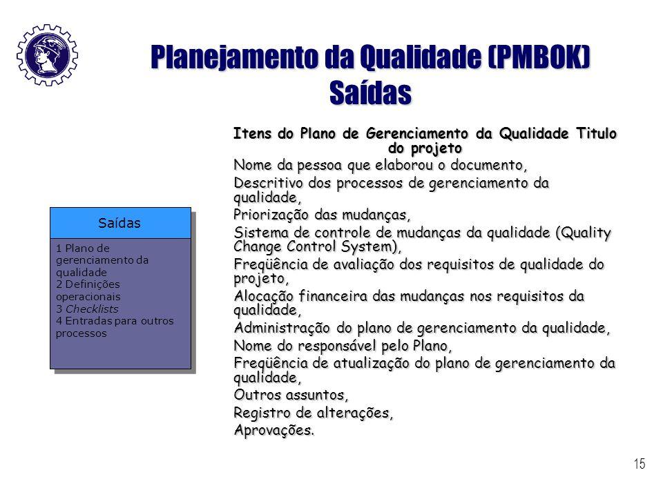 Planejamento da Qualidade (PMBOK) Saídas