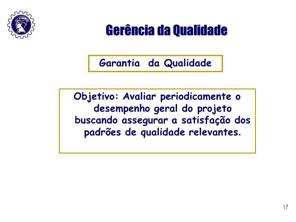 Gerência da Qualidade Garantia da Qualidade