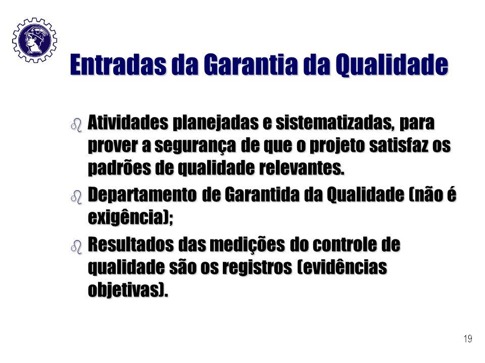 Entradas da Garantia da Qualidade