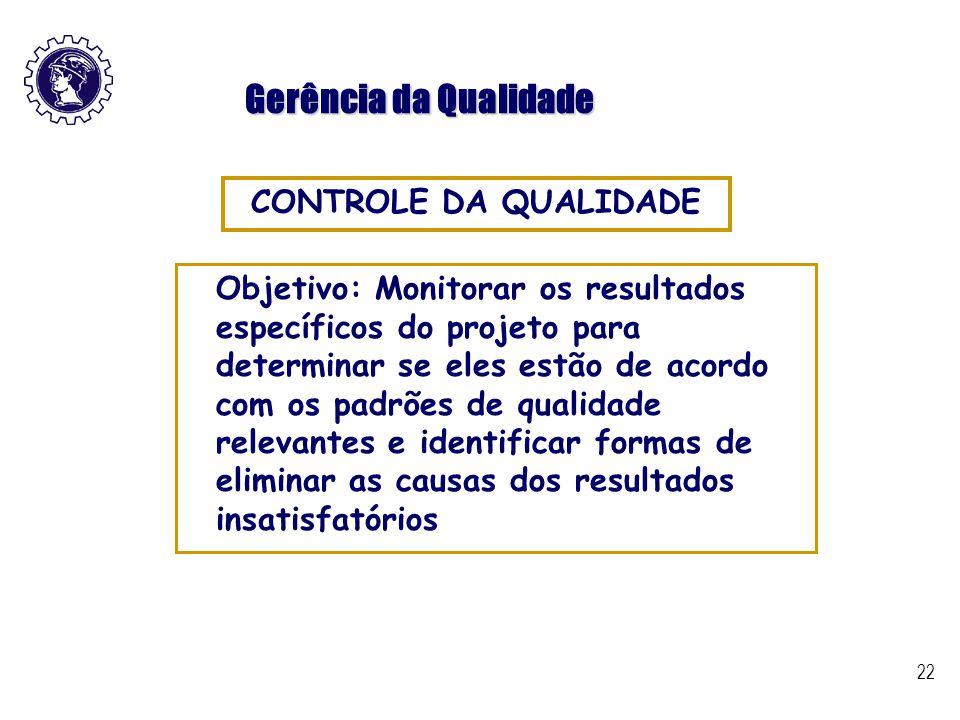 Gerência da Qualidade CONTROLE DA QUALIDADE
