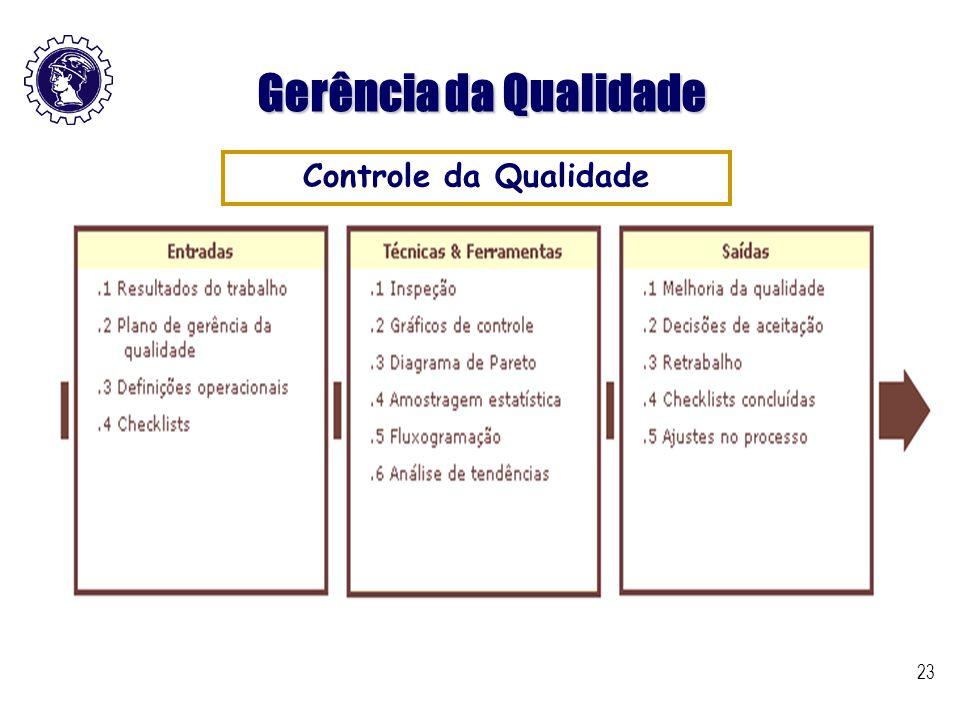 Gerência da Qualidade Controle da Qualidade Ferramentas Clássicas: