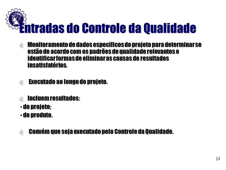Entradas do Controle da Qualidade
