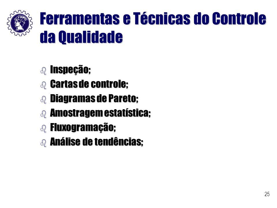Ferramentas e Técnicas do Controle da Qualidade