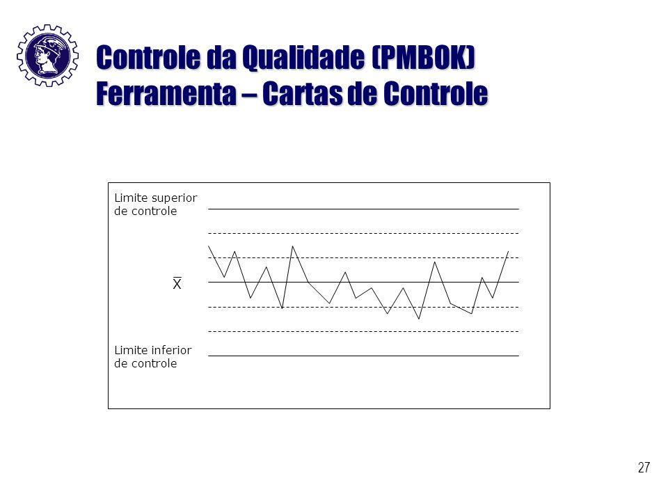 Controle da Qualidade (PMBOK) Ferramenta – Cartas de Controle