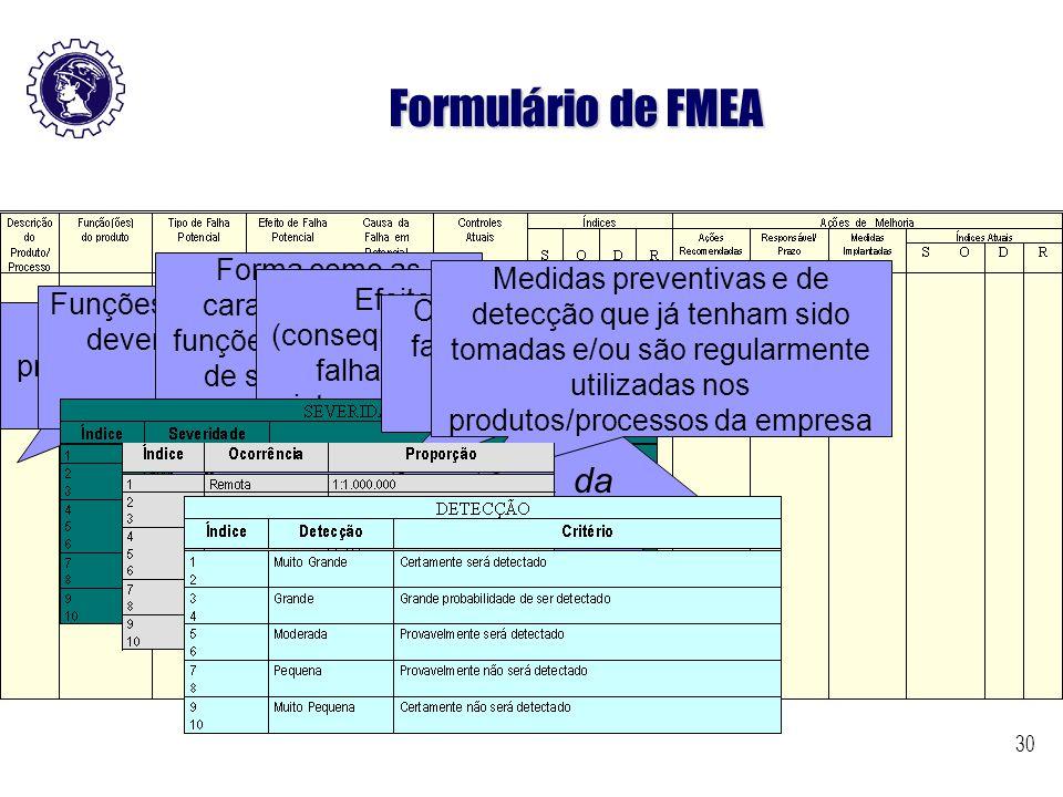 Formulário de FMEA Ações para diminuição da probabilidade de falha
