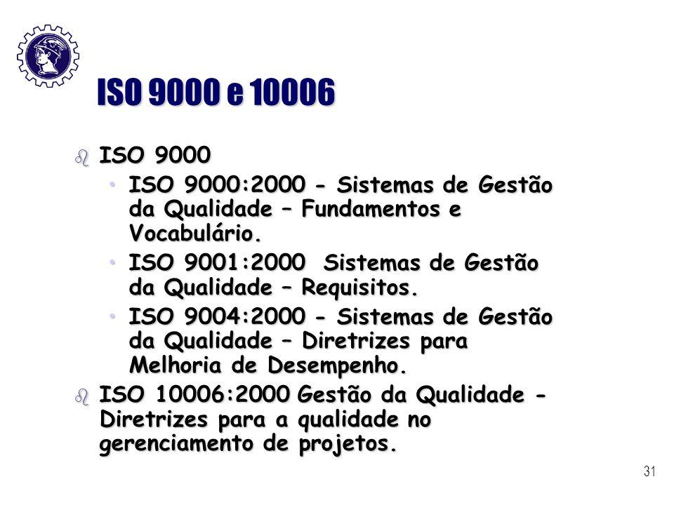 ISO 9000 e 10006 ISO 9000. ISO 9000:2000 - Sistemas de Gestão da Qualidade – Fundamentos e Vocabulário.