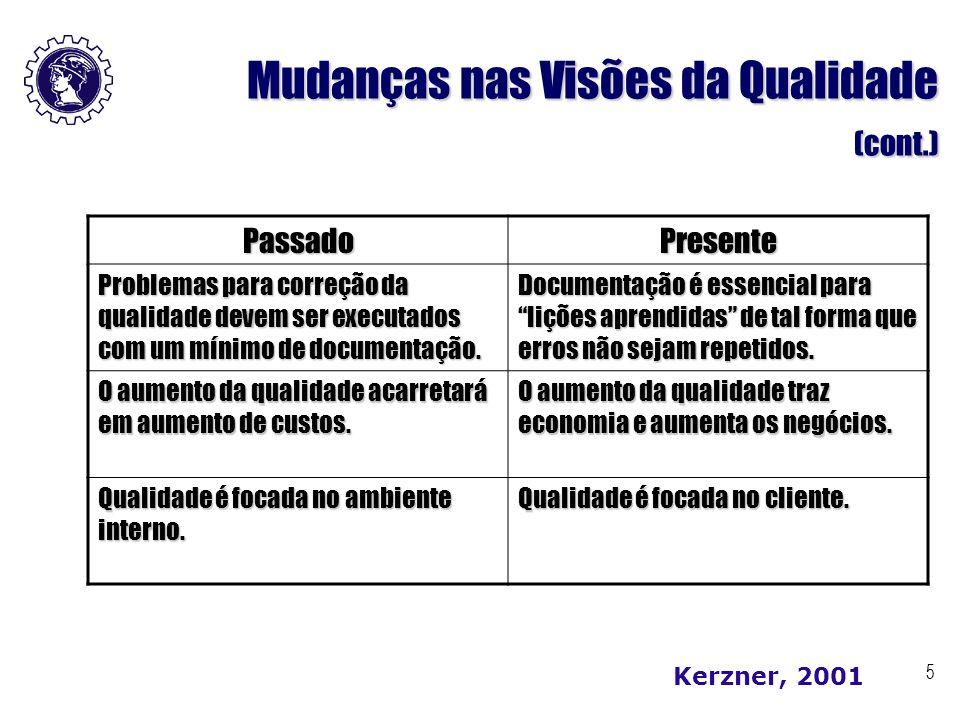 Mudanças nas Visões da Qualidade (cont.)