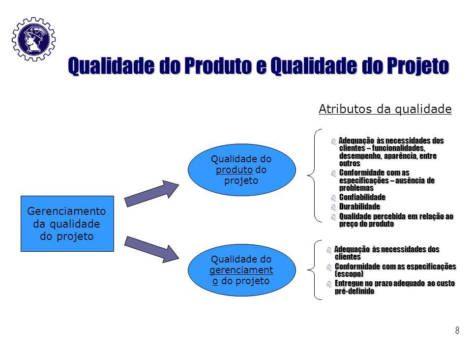 Qualidade do Produto e Qualidade do Projeto