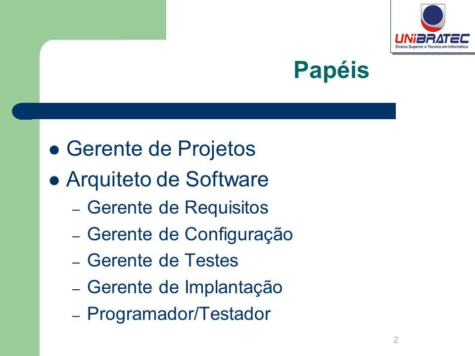 Papéis Gerente de Projetos Arquiteto de Software Gerente de Requisitos
