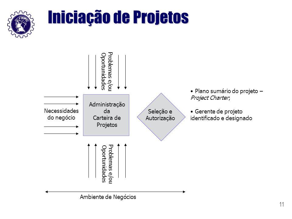 Iniciação de Projetos Oportunidades Problemas e/ou