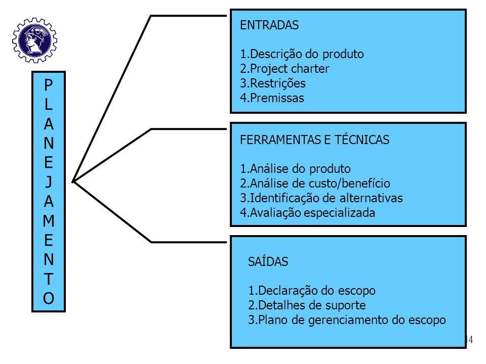 P L A N E J M T O ENTRADAS 1.Descrição do produto 2.Project charter