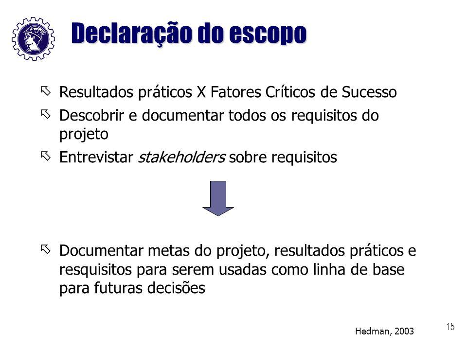 Declaração do escopo Resultados práticos X Fatores Críticos de Sucesso