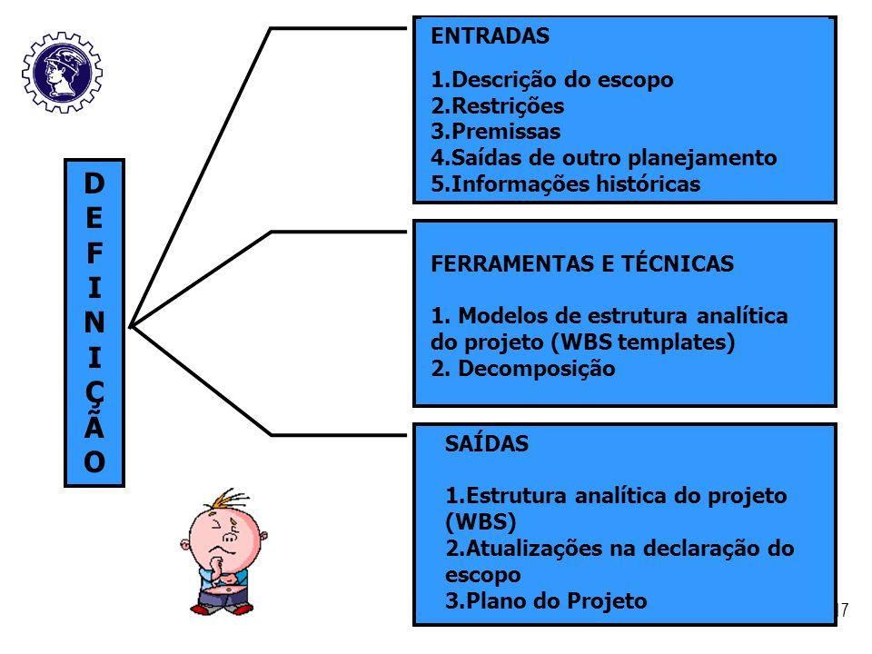 D E F I N Ç Ã O ENTRADAS 1.Descrição do escopo 2.Restrições