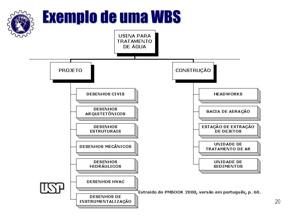 Exemplo de uma WBS