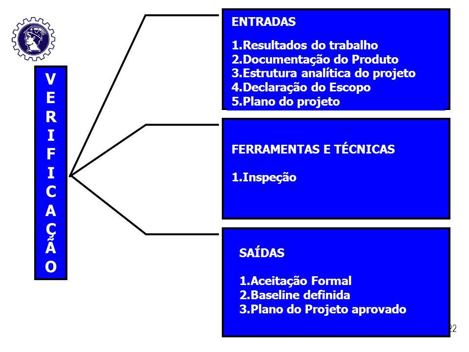 V E R I F C A Ç Ã O ENTRADAS 1.Resultados do trabalho