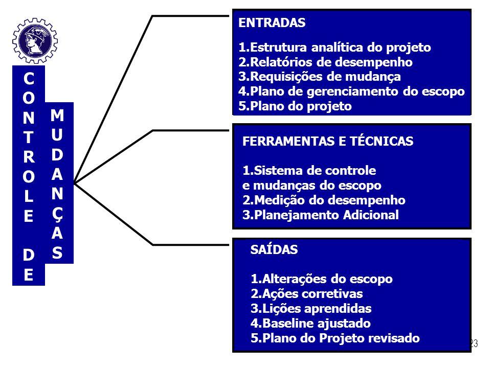 C O N T M R U L A E Ç D S ENTRADAS 1.Estrutura analítica do projeto