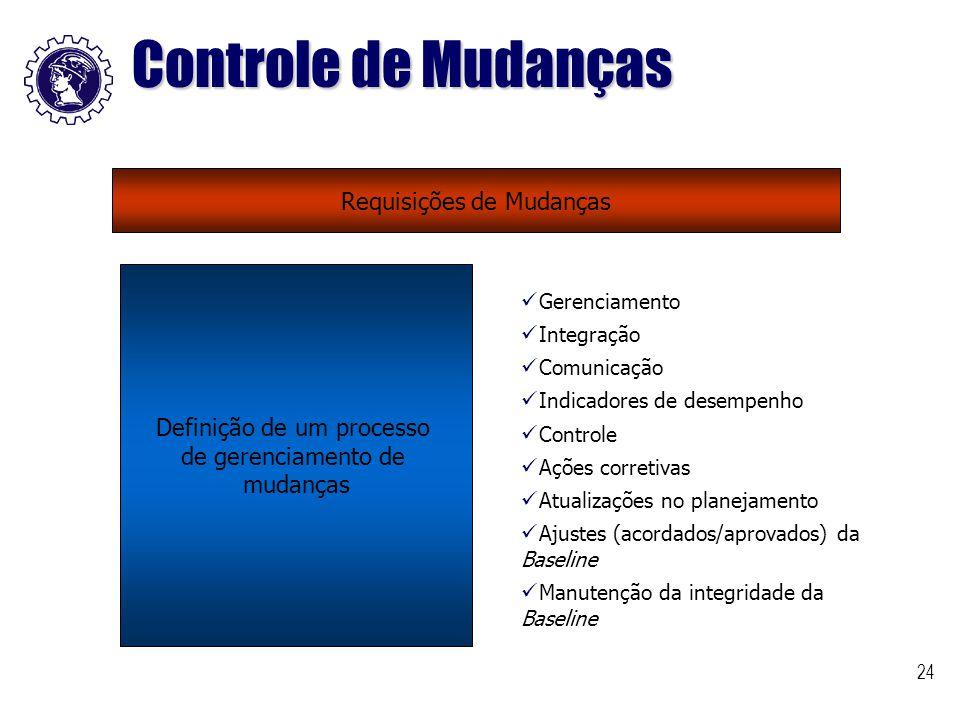 Controle de Mudanças Requisições de Mudanças Definição de um processo