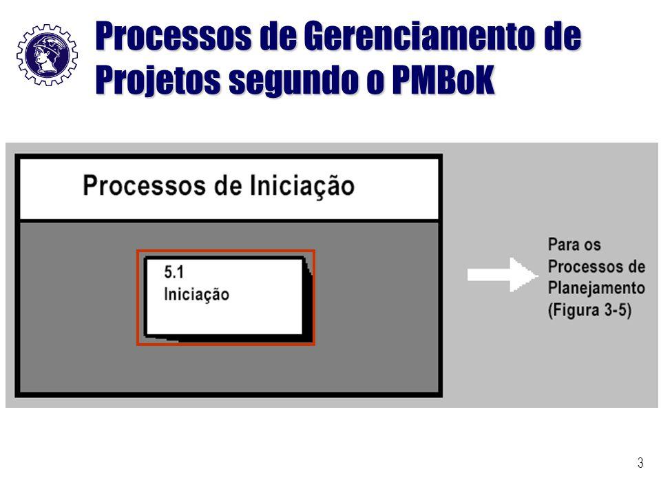 Processos de Gerenciamento de Projetos segundo o PMBoK