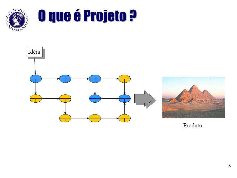 O que é Projeto Idéia Produto Segundo Maximiano, projeto é:
