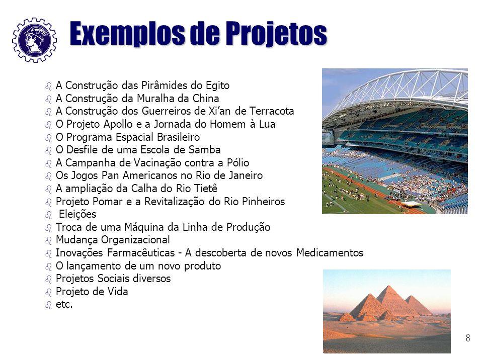 Exemplos de Projetos A Construção das Pirâmides do Egito