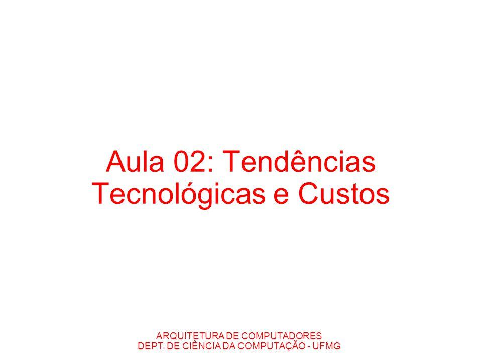 Aula 02: Tendências Tecnológicas e Custos