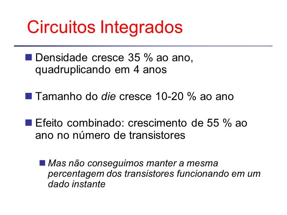 Circuitos Integrados Densidade cresce 35 % ao ano, quadruplicando em 4 anos. Tamanho do die cresce 10-20 % ao ano.